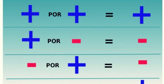 Ley de los signos de matemática