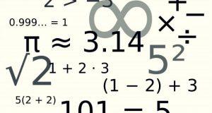 Los signos matematicos